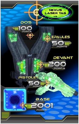 points laser game de chambly millenium